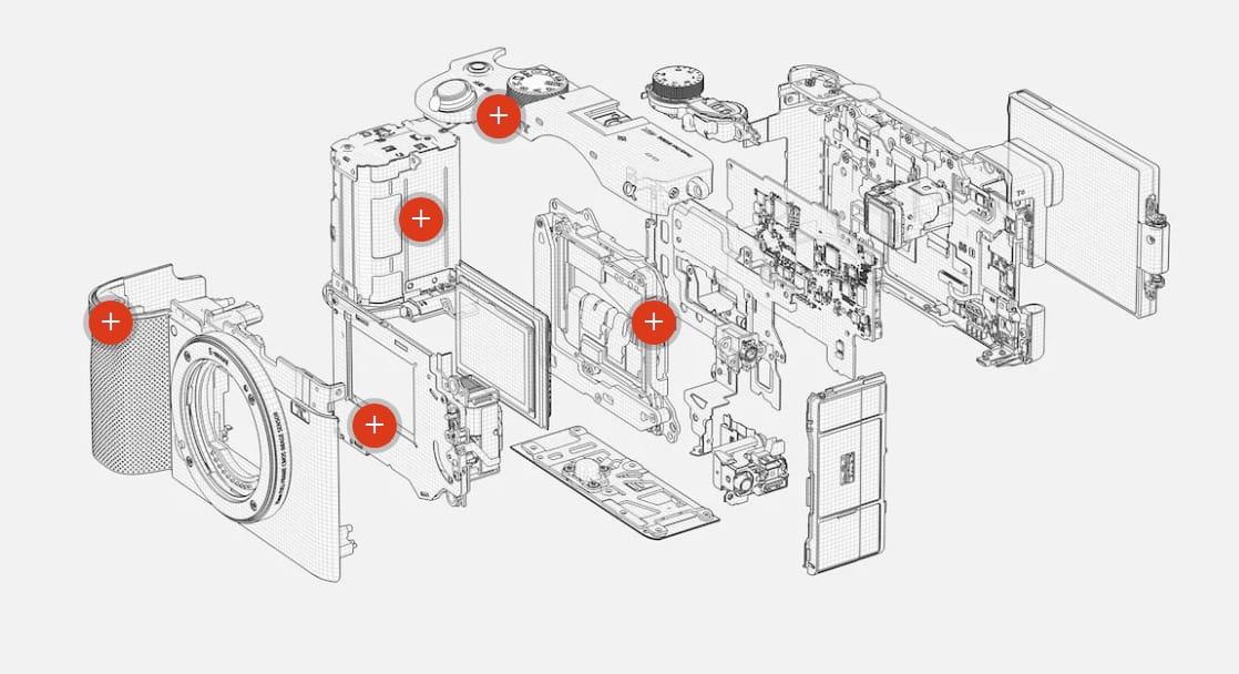 Aparat Sony A7C ILCE-7C